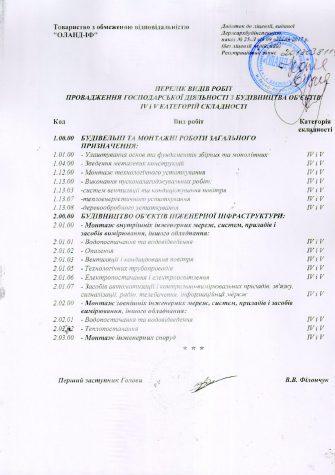 Перелік видів робіт ТОВ «ОЛАНД-ІФ»